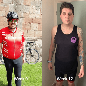 Healthy Eating Plan | Body transformation