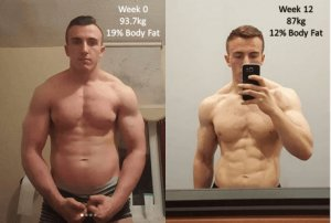 12 week body transformation, Danny Haydock