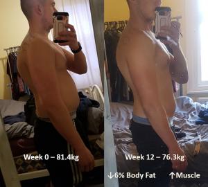 Fat Loss Body transformation